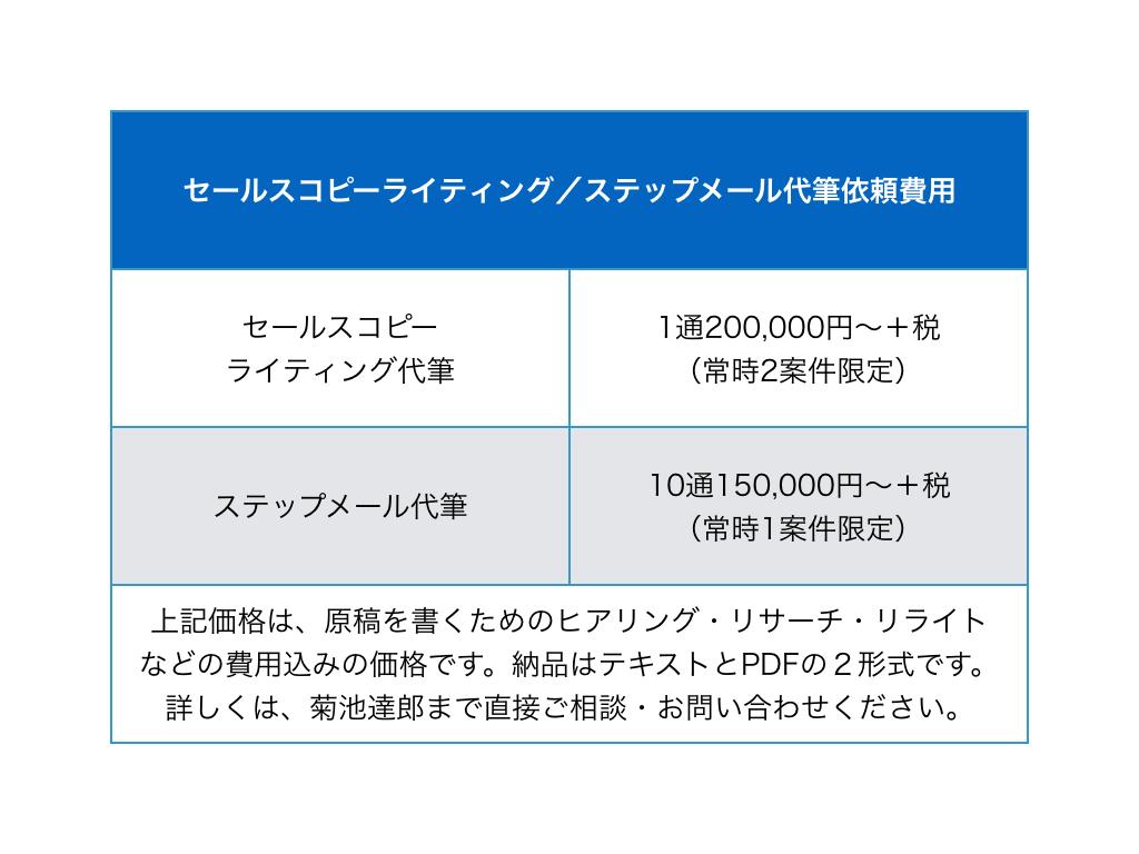 代筆価格.001